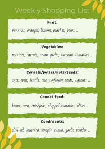 Healthy Cheap Grocery List